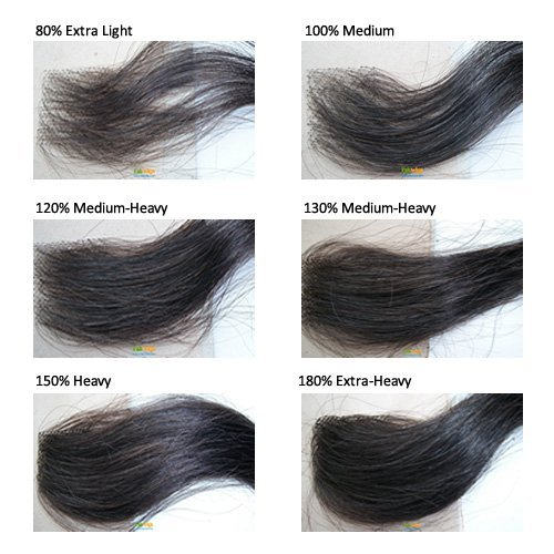 Lace wig density chart brazilian virgin hair weave clip in hair wowafrican hair density chart pmusecretfo Images