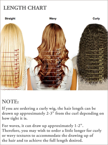 WowAfrican hair length chart
