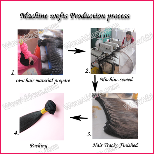 WowAfrican Hair Weave/Wefts Production Process