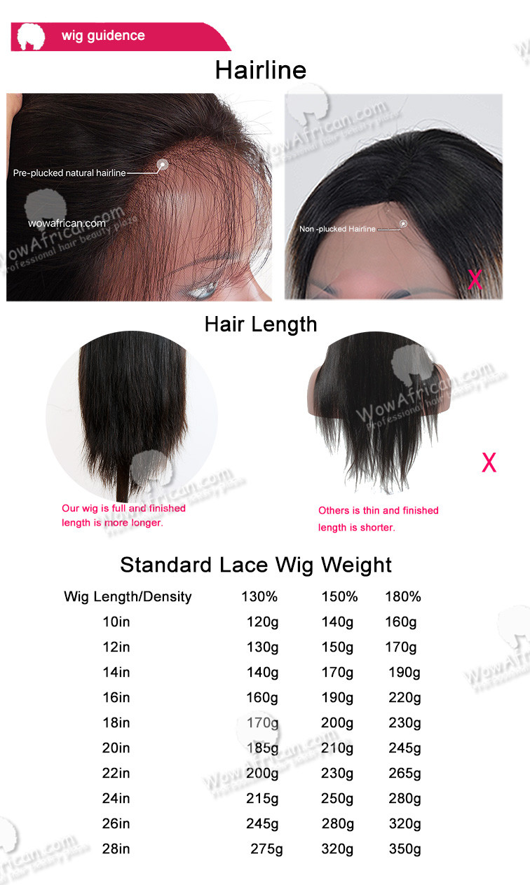 Natural color silky straight brazilian virgin hair lace front wigs yeshair knots are already bleached in the front 2inches area nvjuhfo Gallery